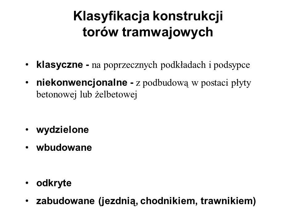 Klasyfikacja konstrukcji torów tramwajowych