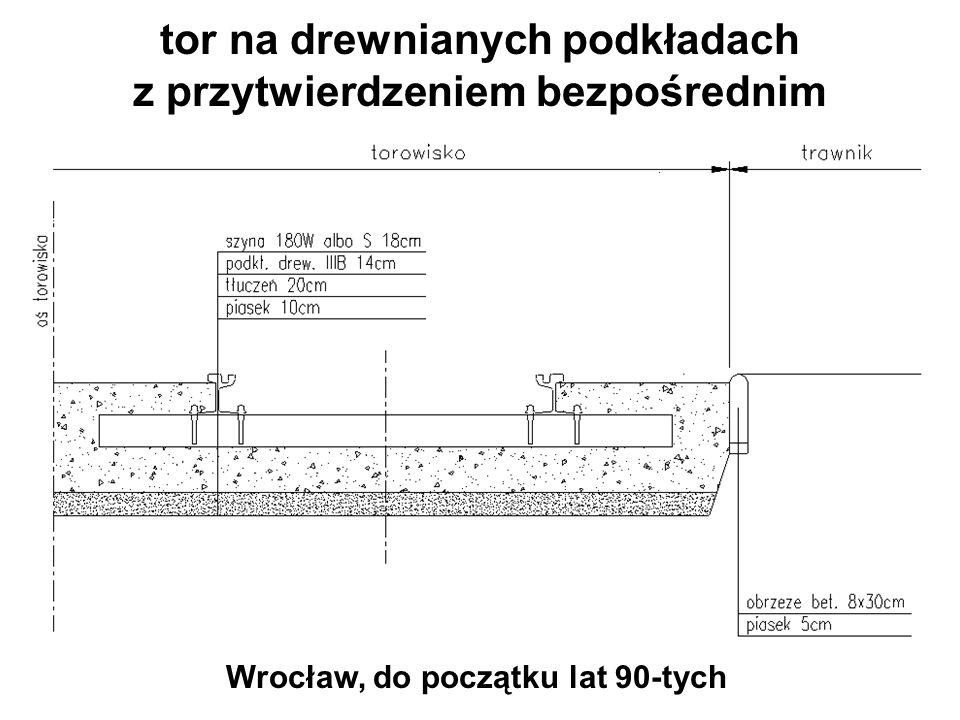 tor na drewnianych podkładach z przytwierdzeniem bezpośrednim