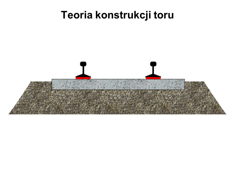 Teoria konstrukcji toru