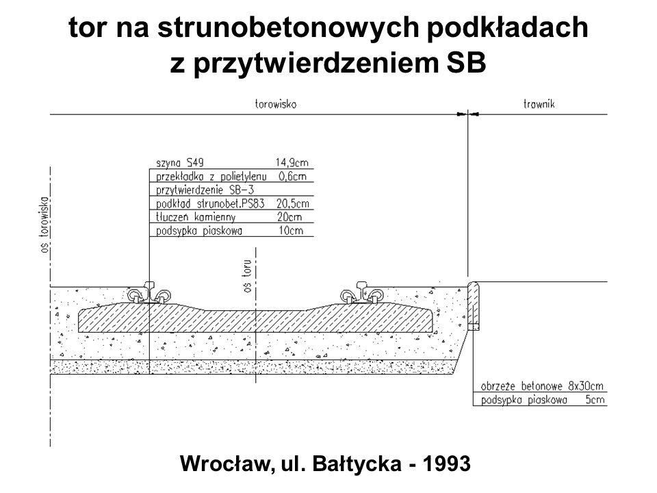 tor na strunobetonowych podkładach z przytwierdzeniem SB