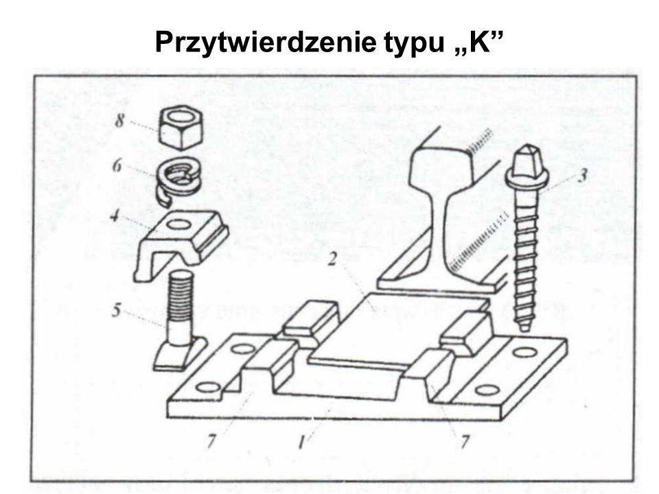 """Przytwierdzenie typu """"K"""