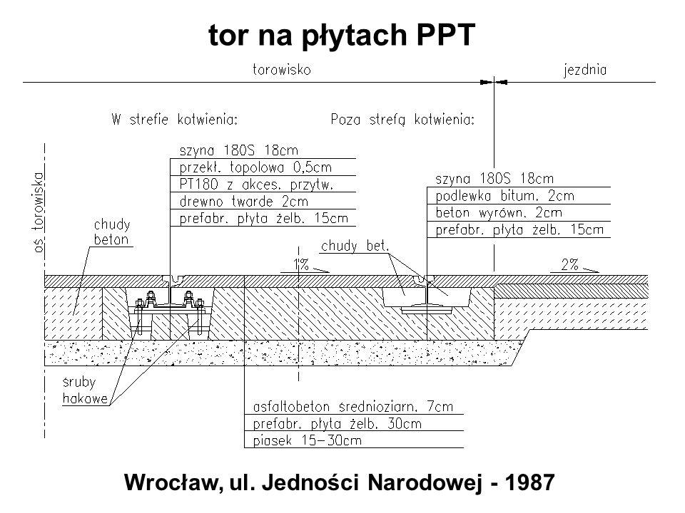 Wrocław, ul. Jedności Narodowej - 1987