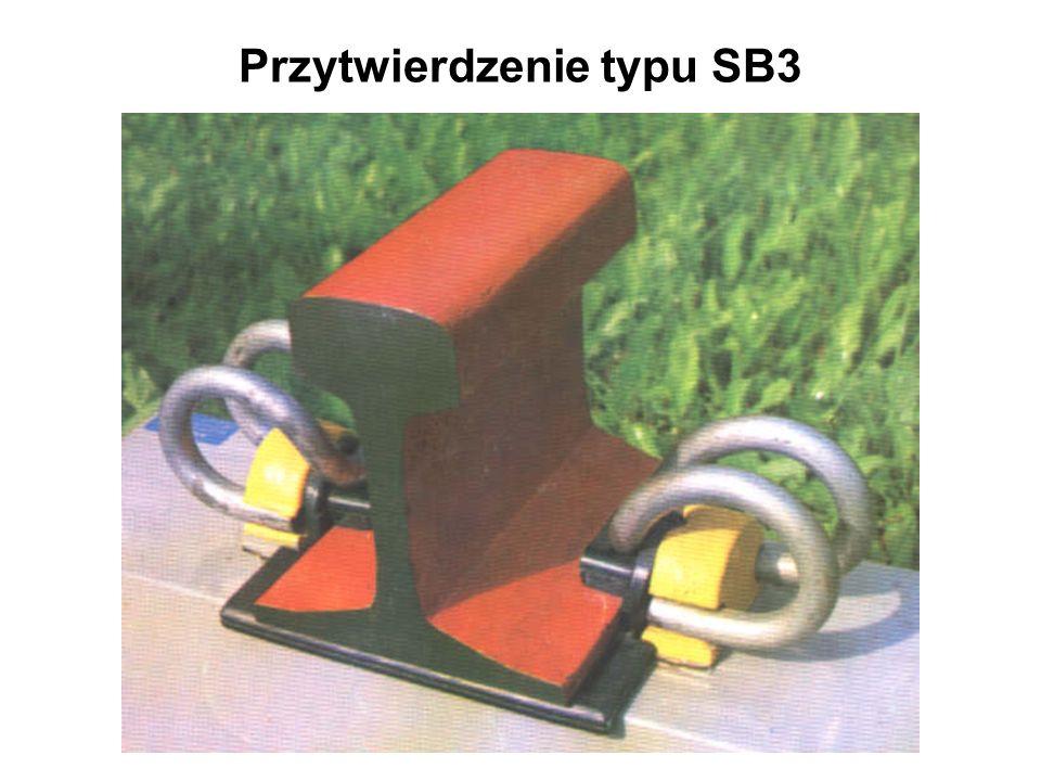 Przytwierdzenie typu SB3