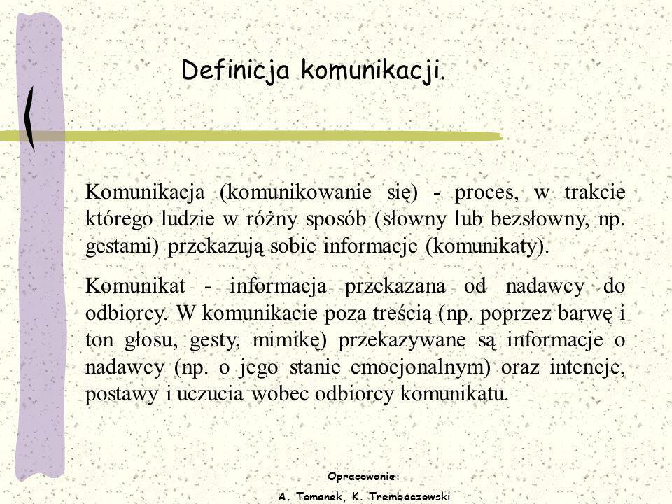 Definicja komunikacji.