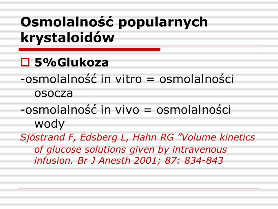 Osmolalność popularnych krystaloidów