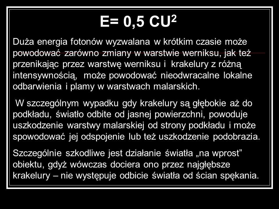 E= 0,5 CU2