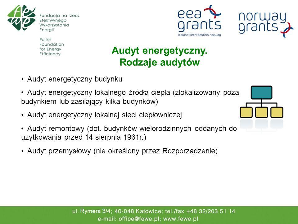 Audyt energetyczny. Rodzaje audytów