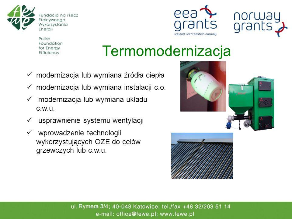 Termomodernizacja modernizacja lub wymiana źródła ciepła