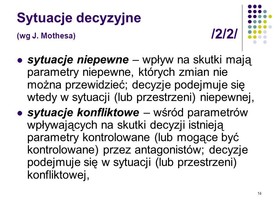 Sytuacje decyzyjne (wg J. Mothesa) /2/2/