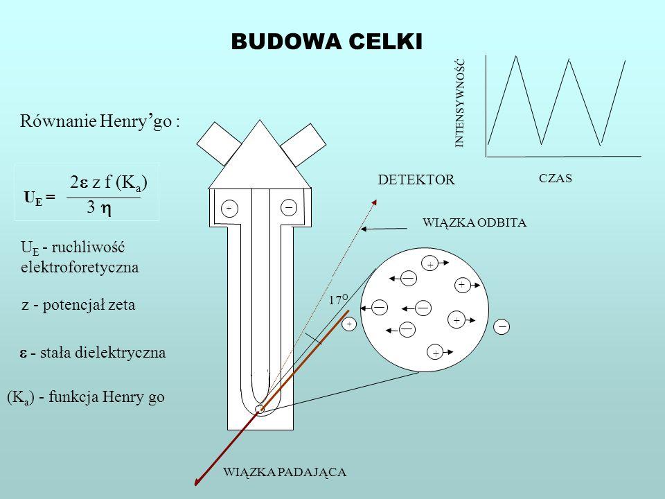 BUDOWA CELKI , Równanie Henry go : 2 z f (Ka) 3  UE =