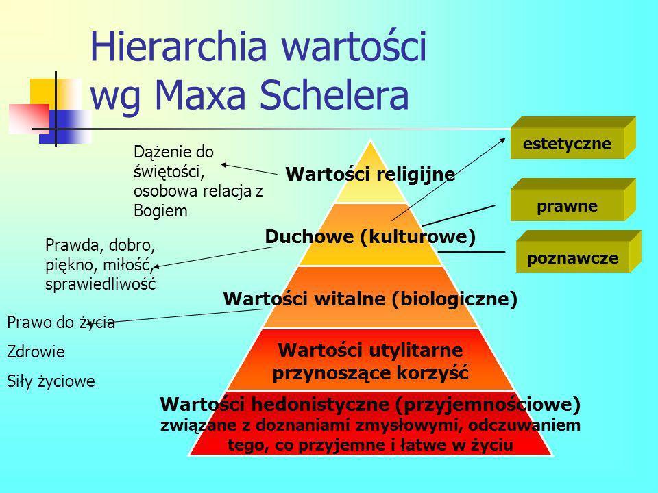 Hierarchia wartości wg Maxa Schelera