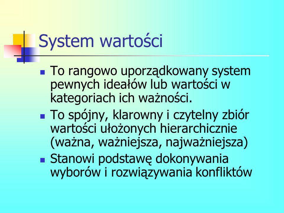System wartości To rangowo uporządkowany system pewnych ideałów lub wartości w kategoriach ich ważności.