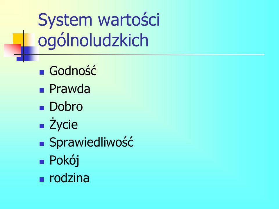 System wartości ogólnoludzkich