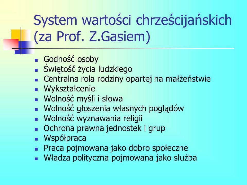System wartości chrześcijańskich (za Prof. Z.Gasiem)