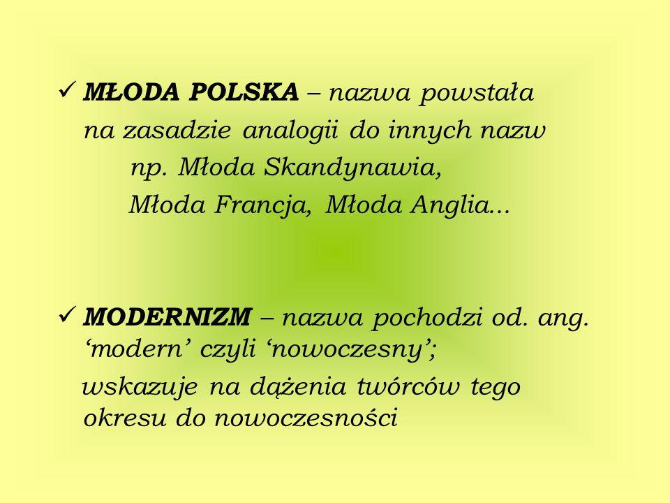 MŁODA POLSKA – nazwa powstała