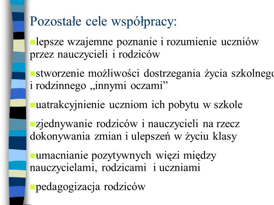 Pozostałe cele współpracy:
