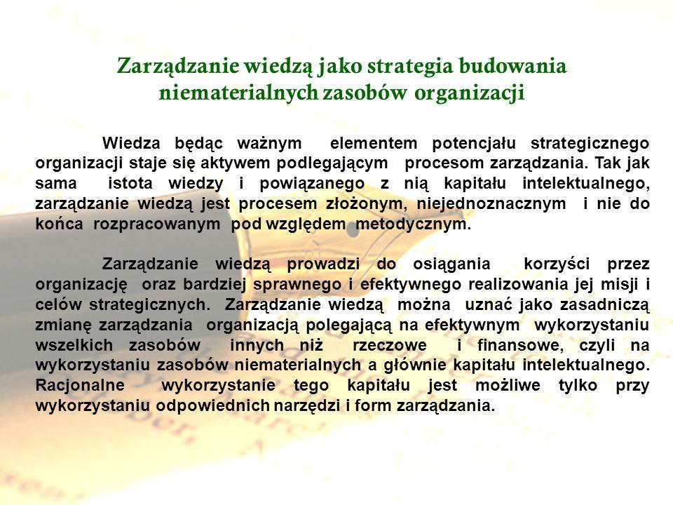 Zarządzanie wiedzą jako strategia budowania