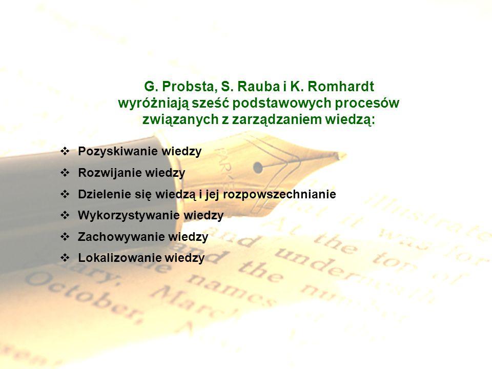 G. Probsta, S. Rauba i K. Romhardt