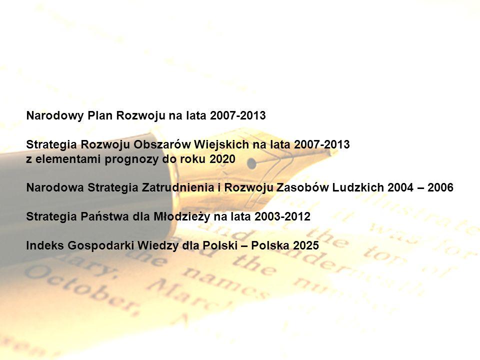 Narodowy Plan Rozwoju na lata 2007-2013