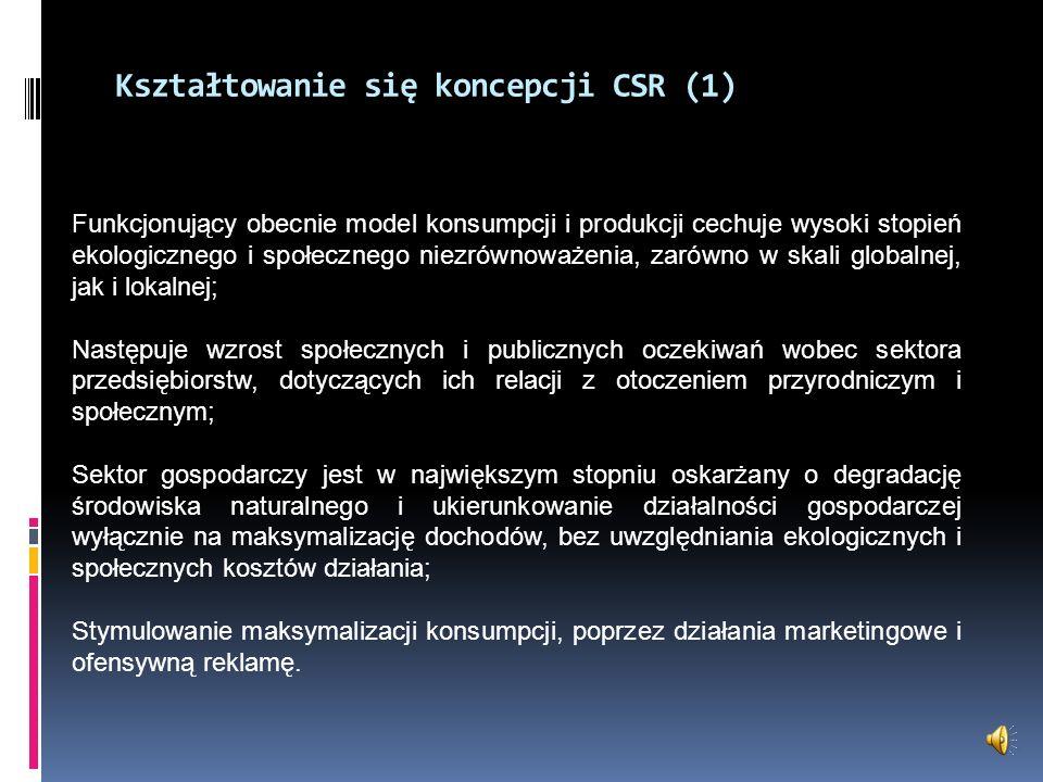 Kształtowanie się koncepcji CSR (1)