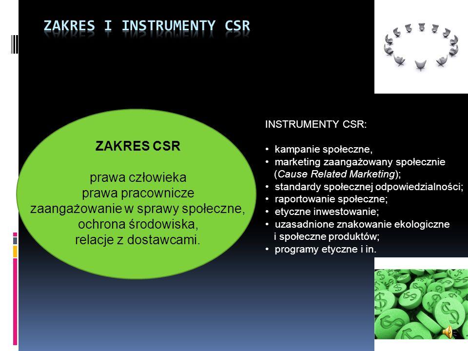 Zakres i instrumenty CSR