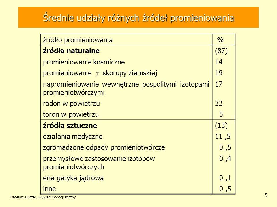 Średnie udziały różnych źródeł promieniowania