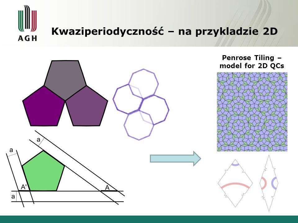 Kwaziperiodyczność – na przykladzie 2D