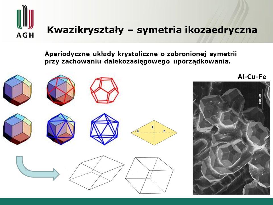 Kwazikryształy – symetria ikozaedryczna