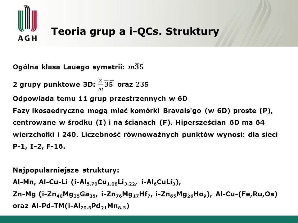 Teoria grup a i-QCs. Struktury