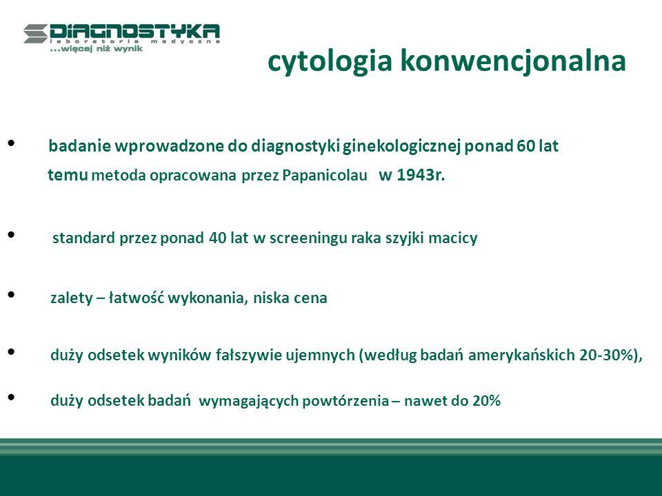 cytologia konwencjonalna