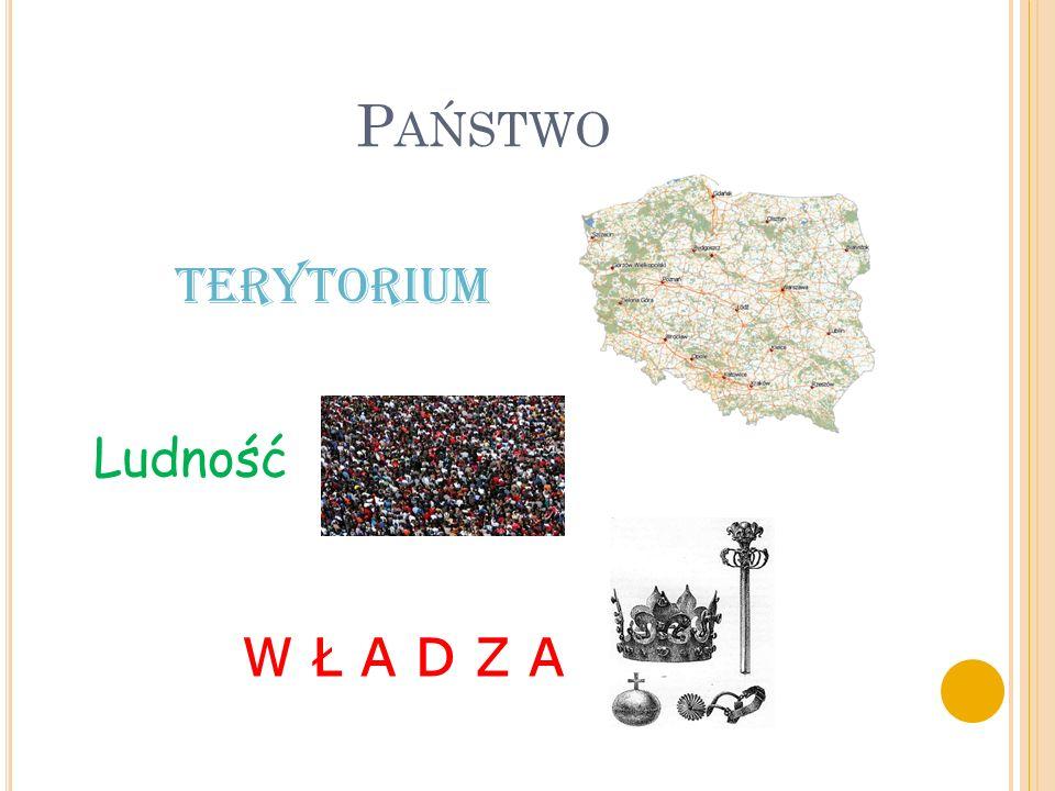 Państwo Terytorium Ludność W Ł A D Z A