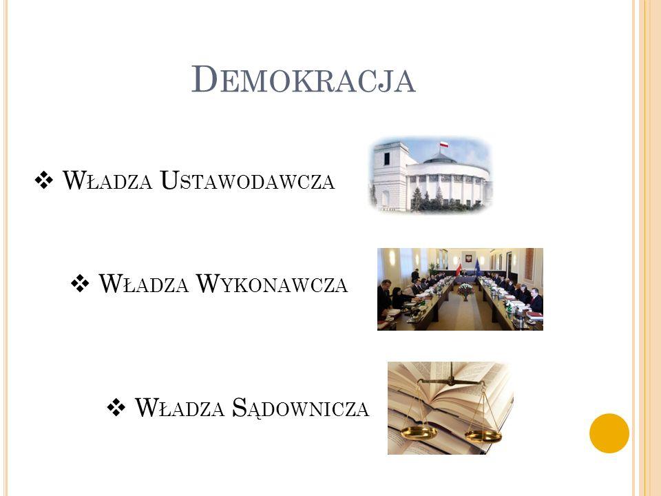 Demokracja WŁADZA USTAWODAWCZA WŁADZA WYKONAWCZA WŁADZA SĄDOWNICZA