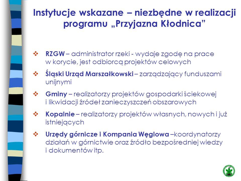 """Instytucje wskazane – niezbędne w realizacji programu """"Przyjazna Kłodnica"""