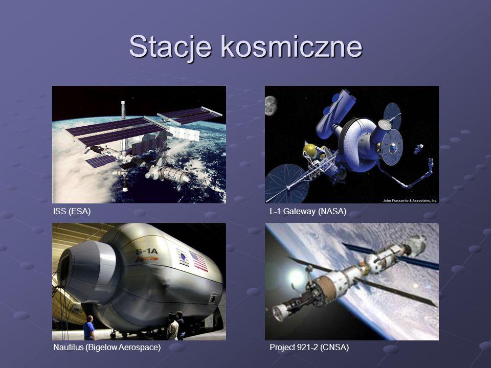 Stacje kosmiczne ISS (ESA) L-1 Gateway (NASA)
