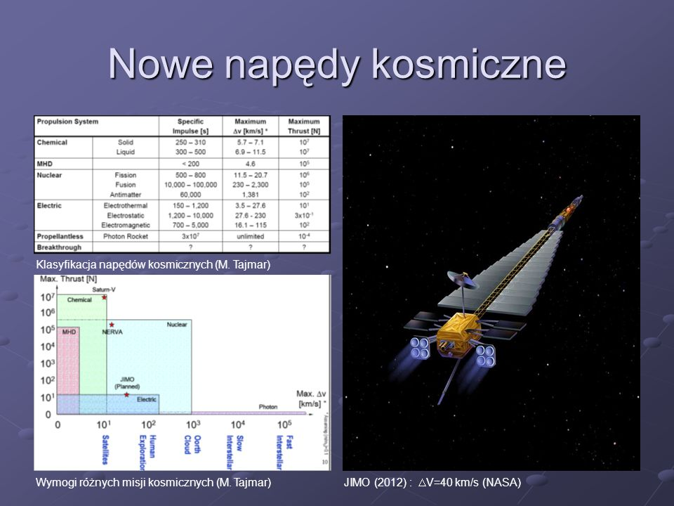 Nowe napędy kosmiczne Klasyfikacja napędów kosmicznych (M. Tajmar)