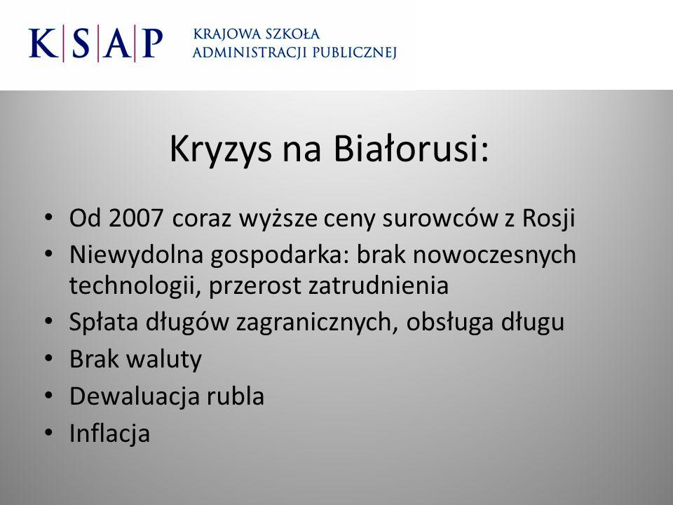 Kryzys na Białorusi: Od 2007 coraz wyższe ceny surowców z Rosji