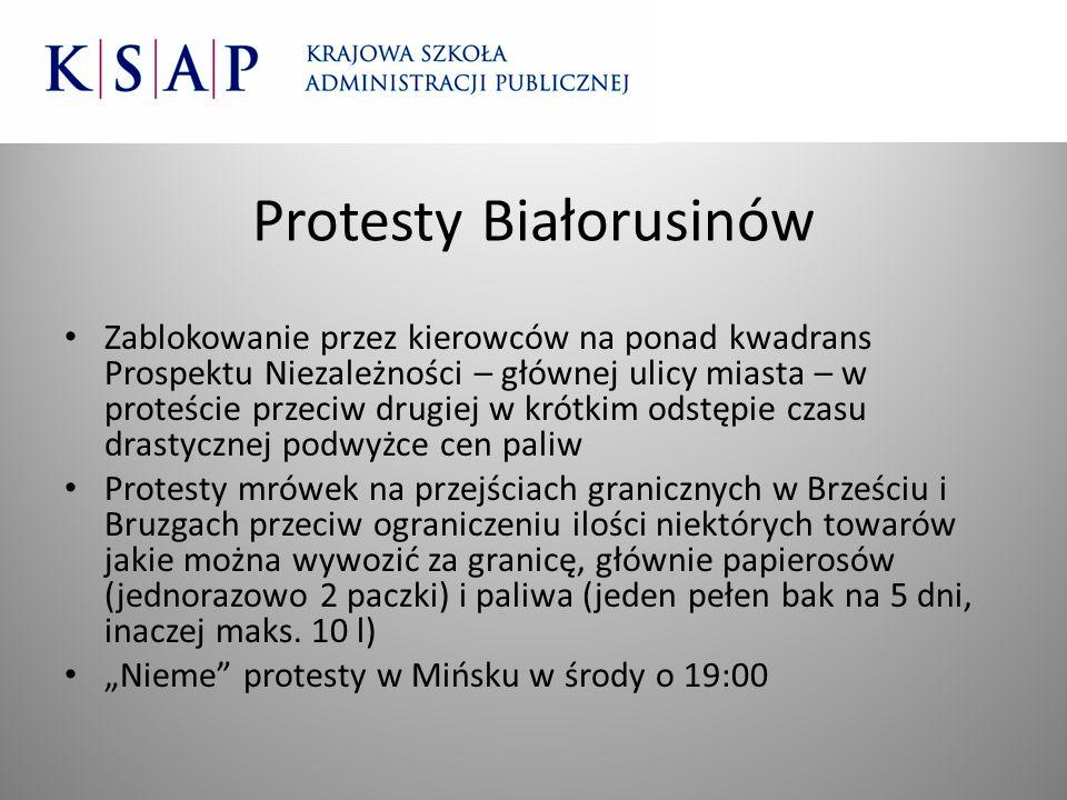 Protesty Białorusinów