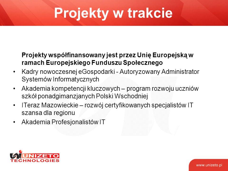 Projekty w trakcie Projekty współfinansowany jest przez Unię Europejską w ramach Europejskiego Funduszu Społecznego.