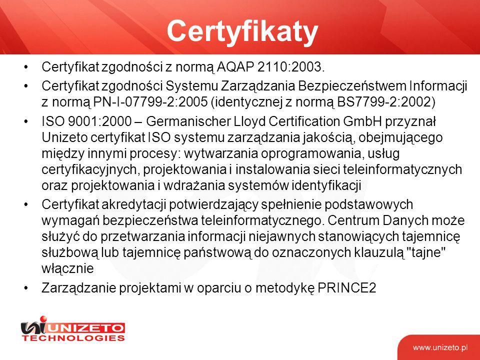 Certyfikaty Certyfikat zgodności z normą AQAP 2110:2003.