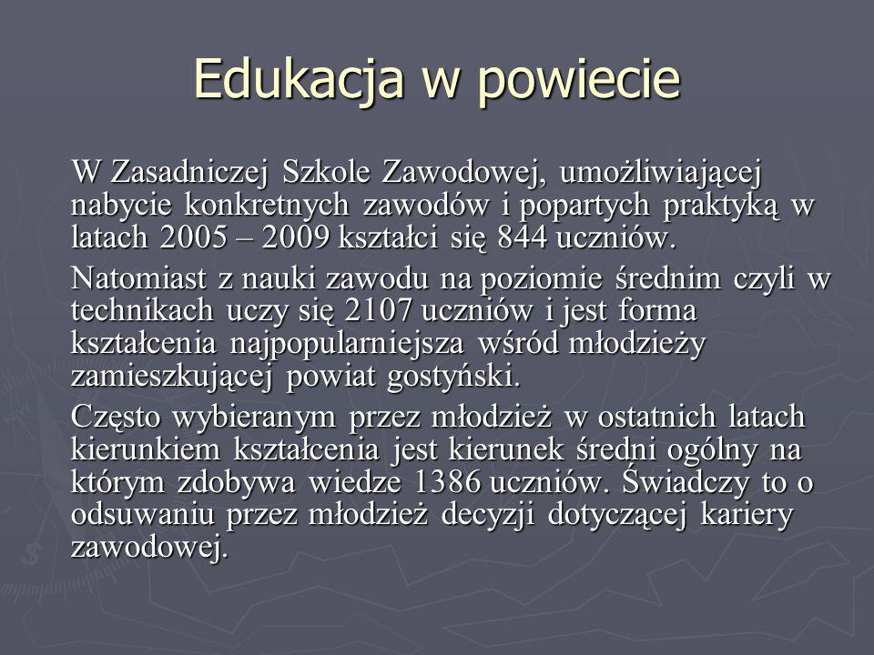 Edukacja w powiecie