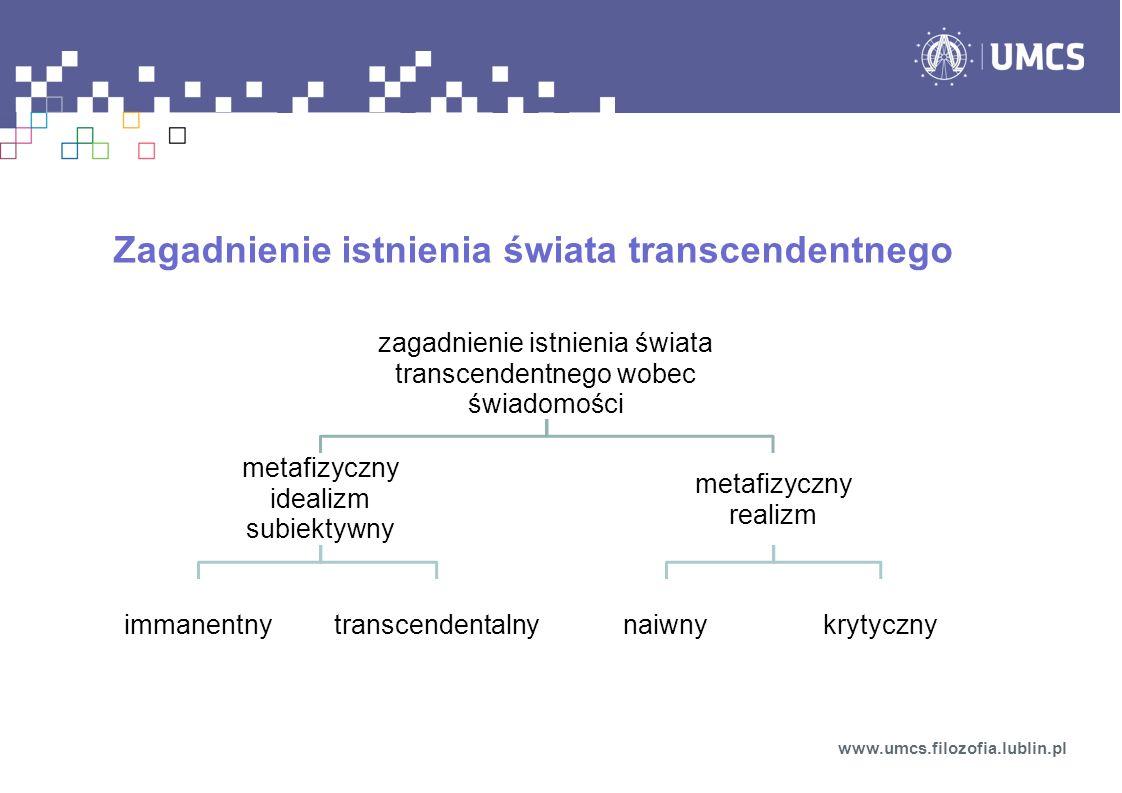 Zagadnienie istnienia świata transcendentnego