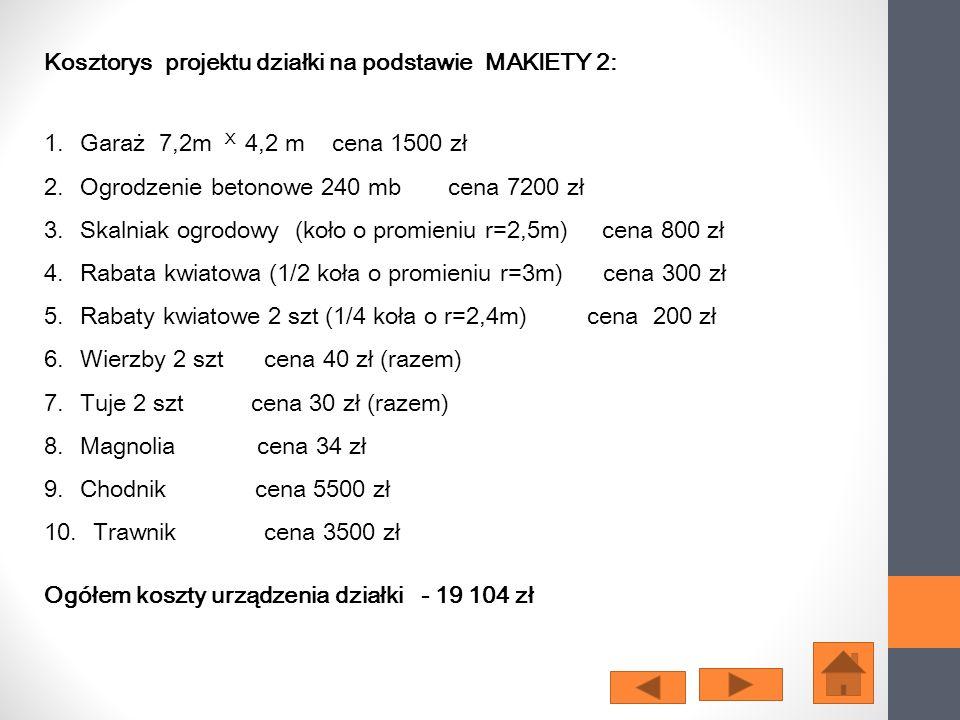 Kosztorys projektu działki na podstawie MAKIETY 2: