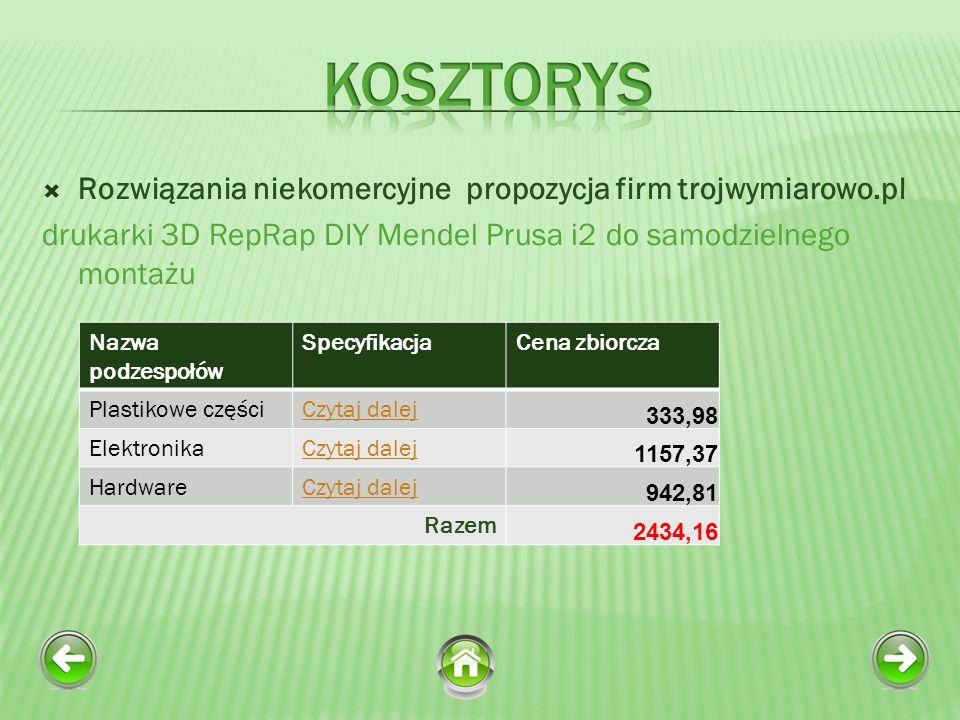 Kosztorys Rozwiązania niekomercyjne propozycja firm trojwymiarowo.pl