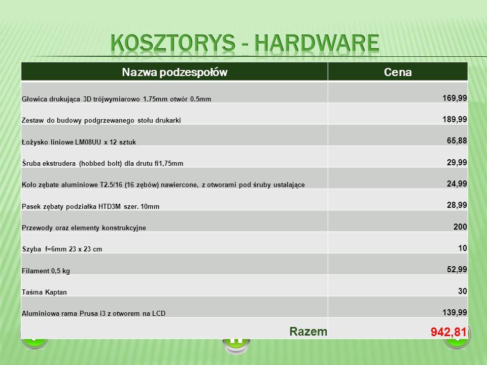 Kosztorys - hardware Nazwa podzespołów Cena Razem 942,81 169,99 189,99