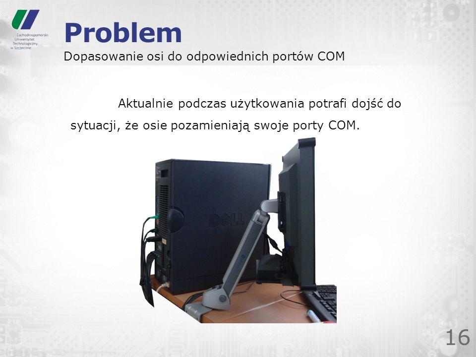Problem Dopasowanie osi do odpowiednich portów COM