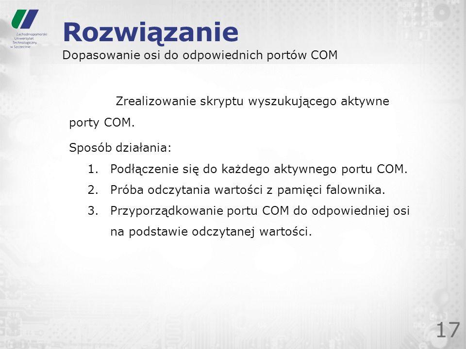 Rozwiązanie Dopasowanie osi do odpowiednich portów COM