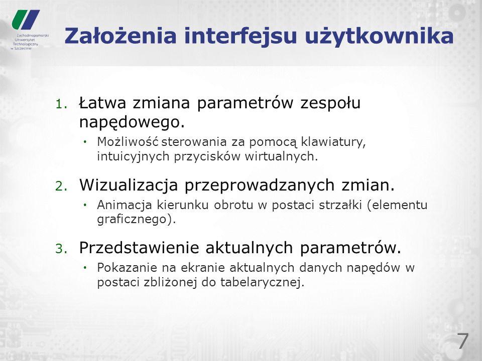 Założenia interfejsu użytkownika
