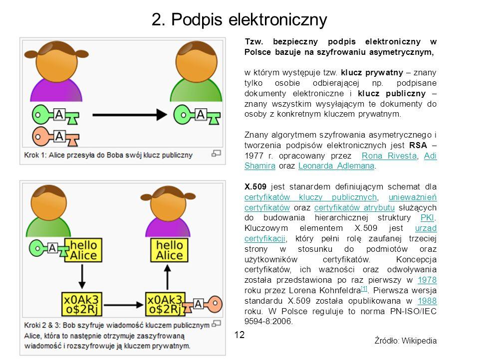 2. Podpis elektroniczny Tzw. bezpieczny podpis elektroniczny w Polsce bazuje na szyfrowaniu asymetrycznym,
