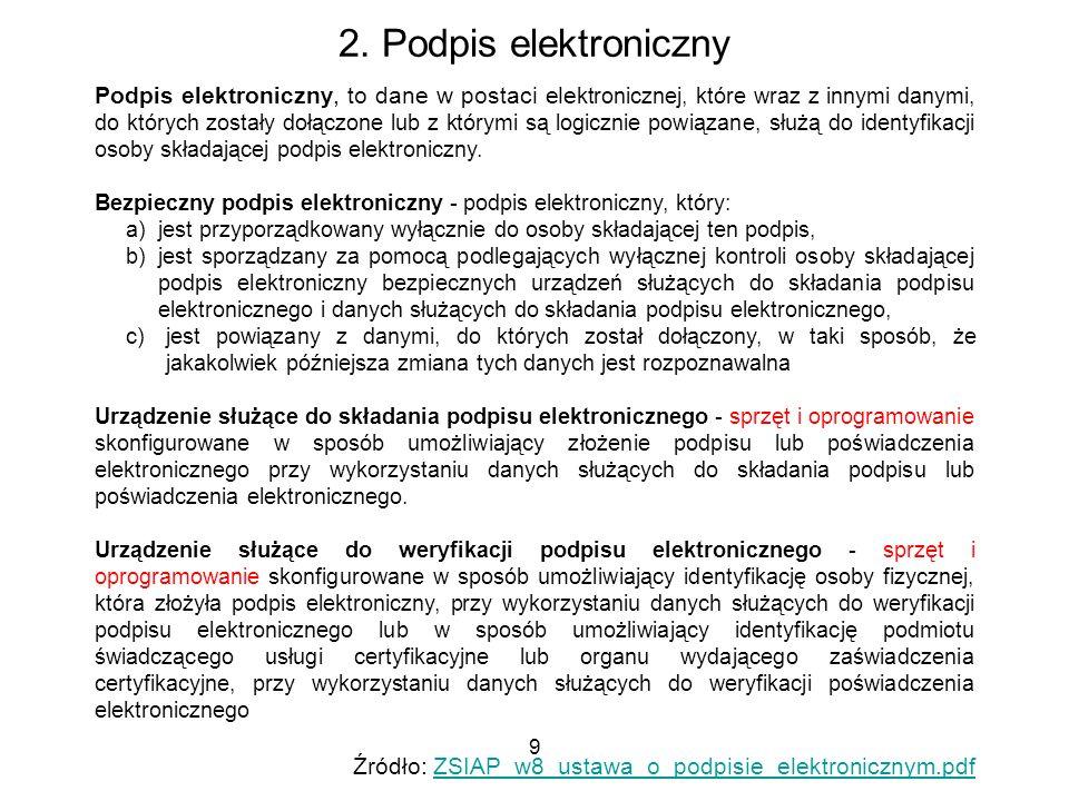 2. Podpis elektroniczny