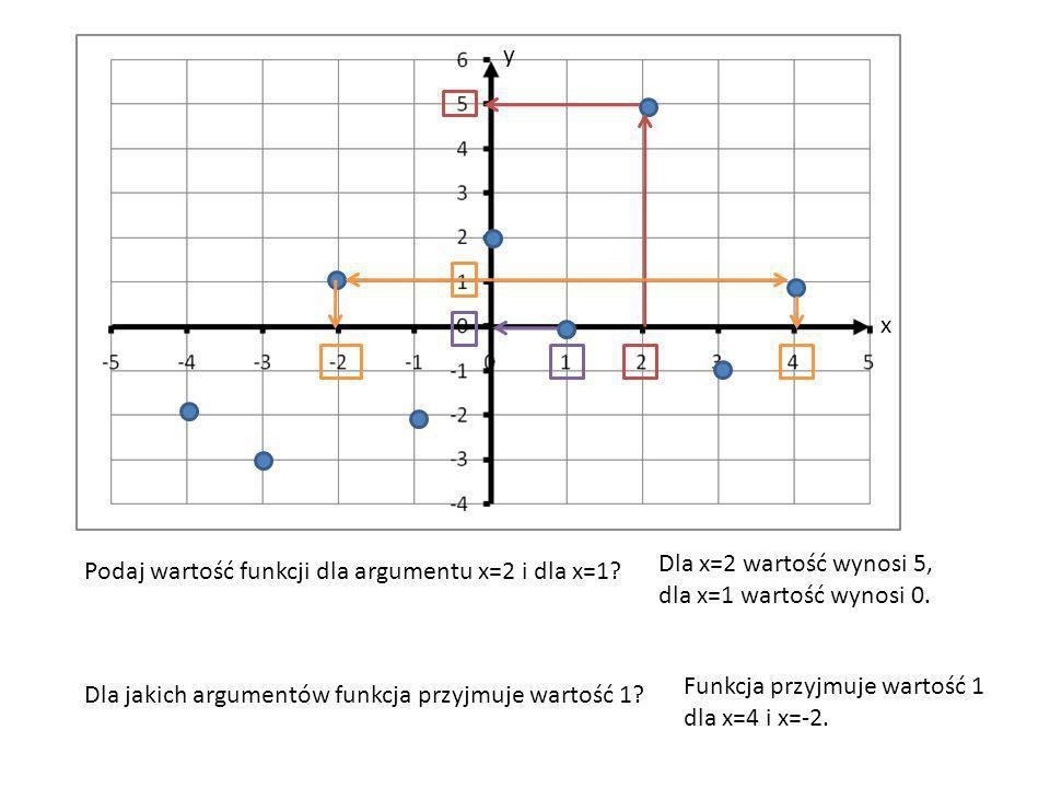 y x. Dla x=2 wartość wynosi 5, dla x=1 wartość wynosi 0. Podaj wartość funkcji dla argumentu x=2 i dla x=1